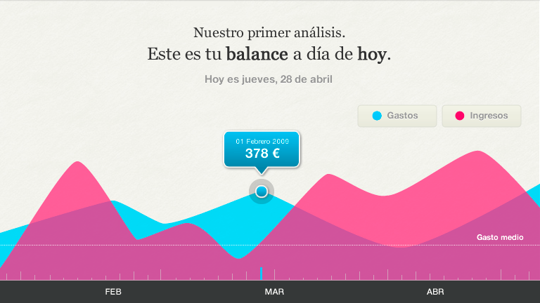 fintonic - app de gestion financiera