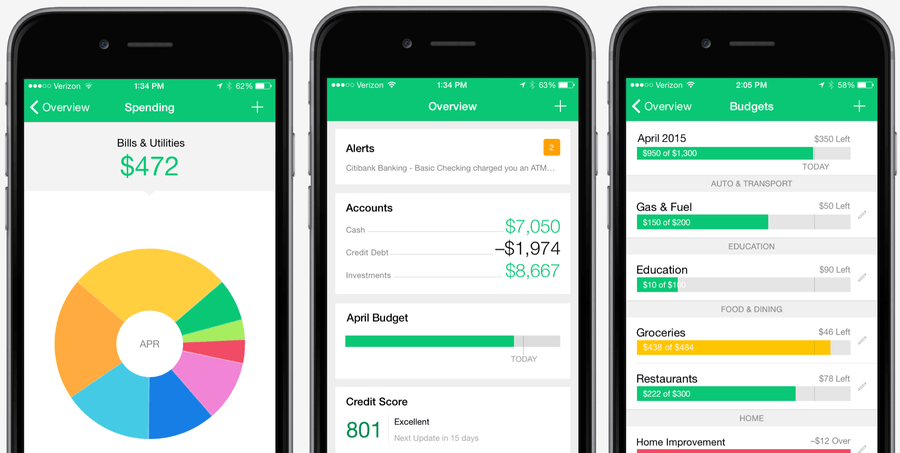 mint - apps de gestion de finanzas